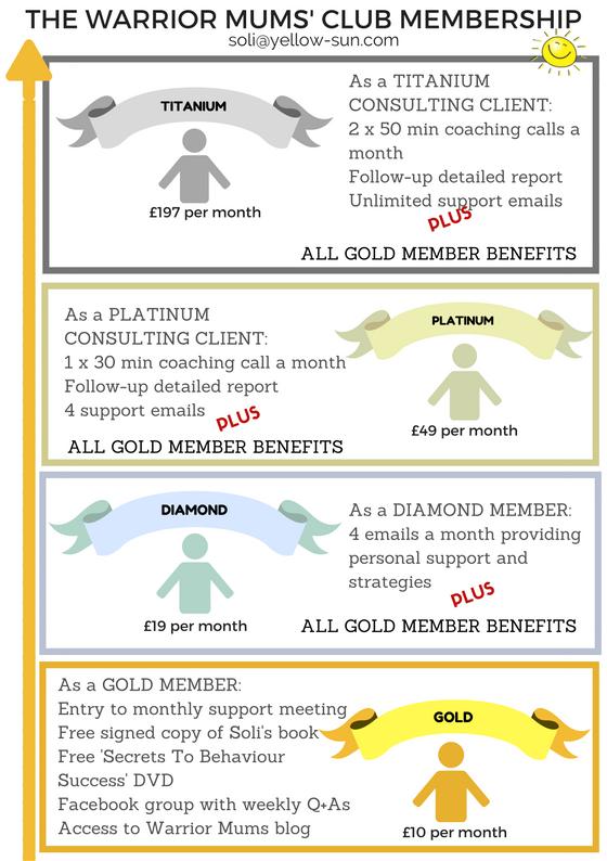 membership-wm